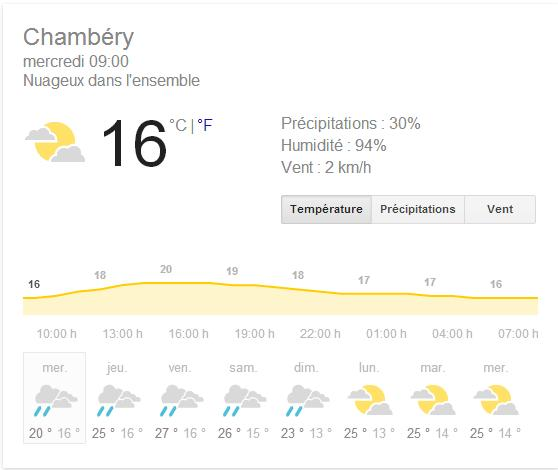 google-vs-meteofrance-30-07-14