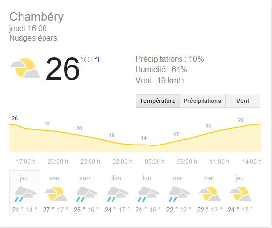 google-vs-meteofrance-31-07-14-2