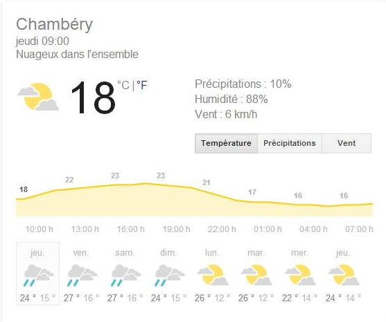 google-vs-meteofrance-31-07-14